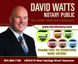 Lawyer / Notary to use when Buying or Selling Real Estate
